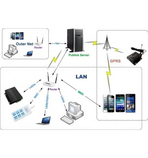 8 Channel WiFi Relay Board Support Android Iphone Windows and MAC App
